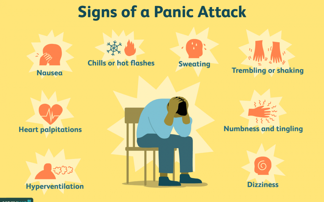 ANXIETY ATTACK/ PANIC ATTACK