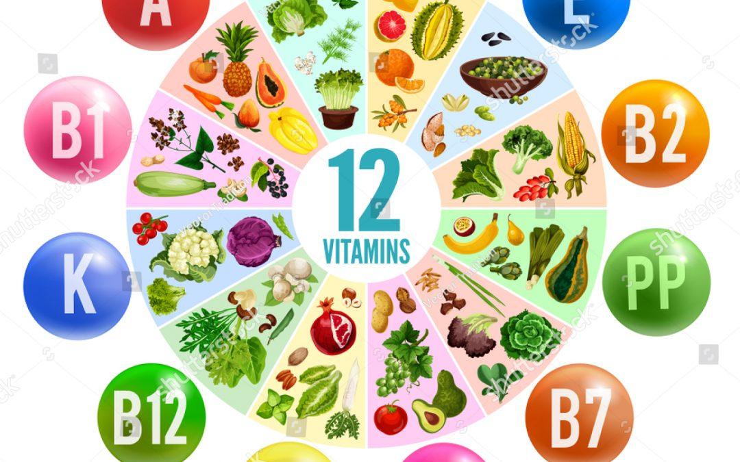 Vitamin, Mineral & Supplemen