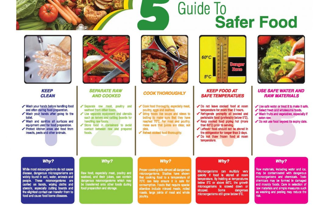 5 Guides To Safer Food